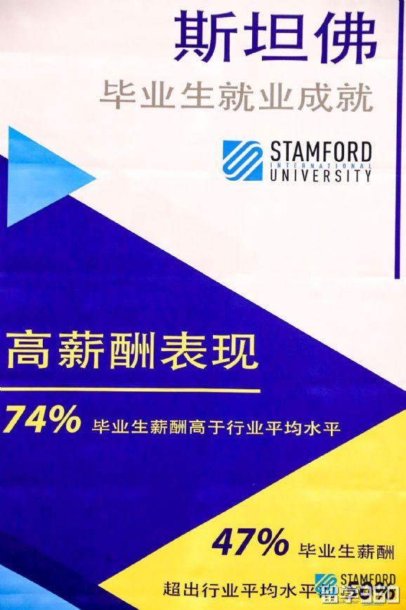 """立思辰留学360受邀出席2018年泰国斯坦佛国际大学中国区合作伙伴会议!再获""""杰出合作伙伴""""荣誉称号"""
