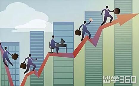 保险公司升职制度