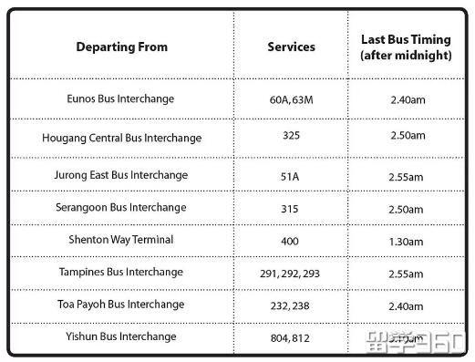 新加坡元旦地铁巴士运营时间表