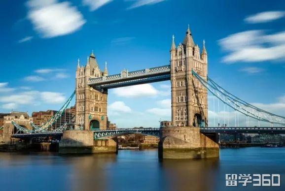 2019QS英国排名前二十大学本科雅思要求