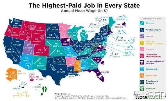 哪些工作薪资高?2019U.S.News最佳工作排名给你答案