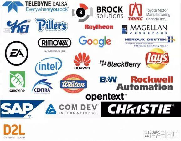"""走进高新科技三角洲――加拿大的硅谷""""滑铁卢地区"""""""