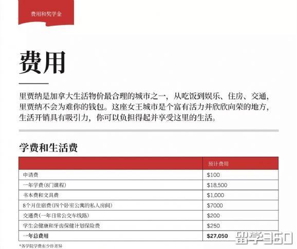 首批与中国合作的高校之一――里贾纳大学申请全解