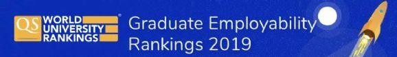 加拿大大学就业率排名!麦吉尔跌出前五,排名第一名的居然是…