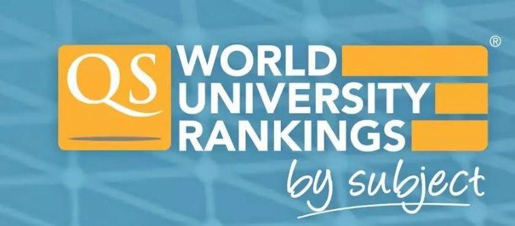 2019QS世界大�W�W科排名