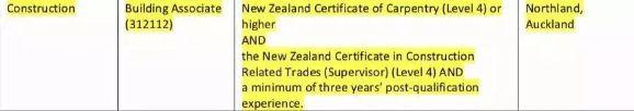 新西兰紧缺职业