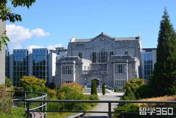 英属哥伦比亚大学专业设置