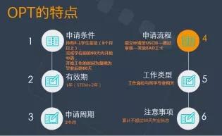 中国学生为何很难拿到留美工签