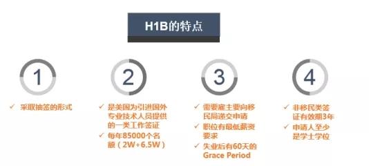怎样拿到留美工签H1B