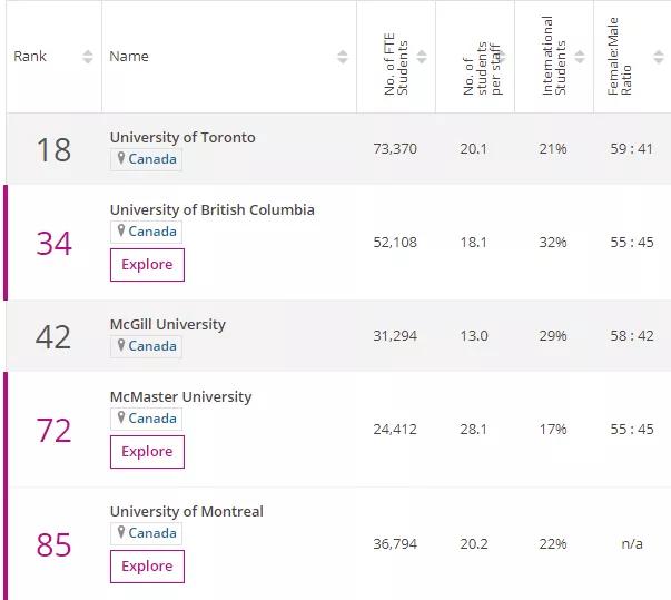 UBC迎来史上最年长学生!原来这么大年纪也可以在加拿大上大学!