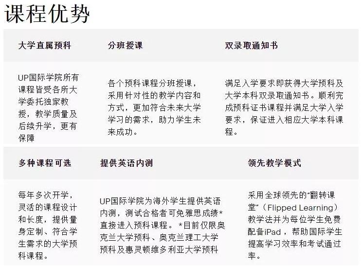 UP教育集团