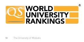 新西兰留学:2020年留学怀卡托大学排名与声望介绍