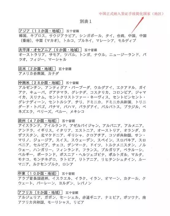 日本留学再迎利好:日本留学签证审查标准简化!
