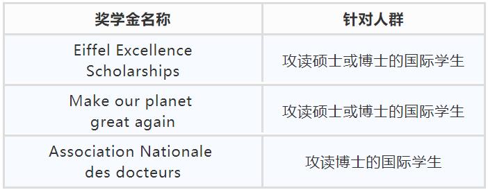法国奖学金