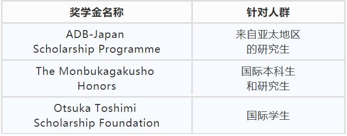 日本奖学金