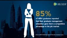 泰莱研究生院-MBA课程
