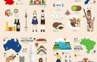 新西兰留学生必知的一些饮食文化包括哪些呢?