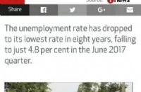 新西兰失业率创8年以来最低水平 想通过留学就业移民的小伙伴们不要犹豫了哦!