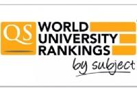 QS世界大学学科排名发布丨香港40个学科跻身百强,港大牙科蝉联第一