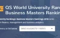 2018年QS全球大学专业排名
