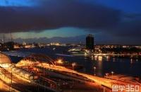 荷兰留学金融学专业分析