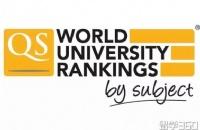 梅西大学最新QS排名21个专业全球领先!