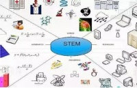 美国名校经济学项目纷纷加入STEM?2018留学专业可以这样选!