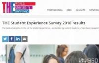 2018年《THE》英国大学学生满意度排名榜