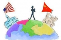 美国留学各个阶段留学申请规划!