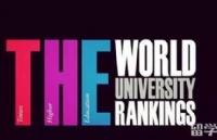 澳洲最难申请的几所大学,它居然排在首位