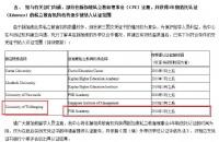 认证惊喜连连!PSB学院另一所合作大学伍伦贡大学获中国教育部认证!