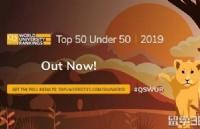 2019QS全球最年轻大学排名出炉!澳洲大学占据20%