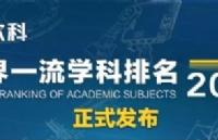 ARWU软科世界一流学科排名