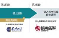 英国大学国际联合硕士课程申请攻略