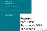 潜力股大学?英国官方REF(RAE)经济学排名及录取条件
