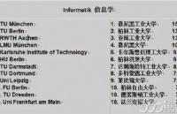 德国综合大学主要专业排名