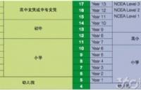 亚博官网体育--任意三数字加yabo.com直达官网留学:如何选择合适的留学时间