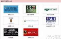 新西兰8所公立大学对英语基本申请要求