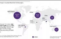 全球个人财富排名出炉:瑞士居榜首,百万富翁达11%!中国家庭财富规模全球第二