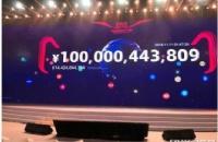 天猫双11成交额超千亿 美国电子商务专业成留学热门