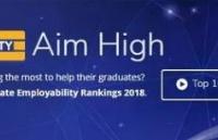 2018年QS世界大学就业率排名发布!悉尼大学超过麻省理工!