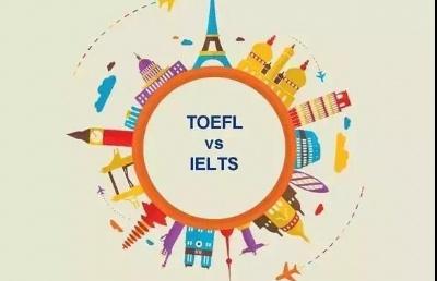 干货|如何直面留学考试届四大天王GMAT、GRE、TOEFL、IELTS