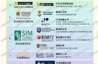 新加坡私立院校认证名单!截止目前全新完整版!