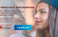 喜讯――瑞士酒管名校丨SHMS瑞士酒店管理大学被评为全球酒店管理学校排名前三