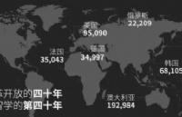 中国留学生白皮书出炉:多大最花心,UBC最能喝?