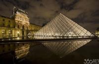法国留学三大吸金专业,你心动了吗?