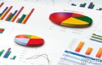 美国留学风险管理专业及前景分析,附最新排名!