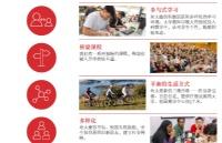 新西兰坎特伯雷大学为国际学生提供七大优越条件