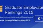 2019年QS世界大学毕业生就业能力排名公布!G5大学均入TOP50