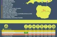 省钱有道!英国生活成本最低的50座大学城介绍